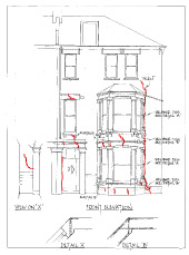 Diagram showing subsidence cracks in house